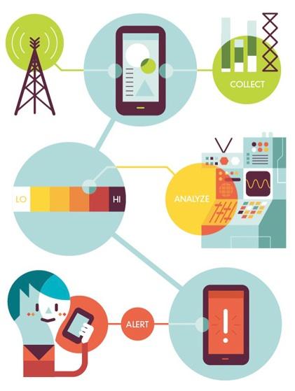 Tawcon: calcula el nivel de radiación que emite tu smartphone