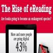 El crecimiento de la lectura en pantalla