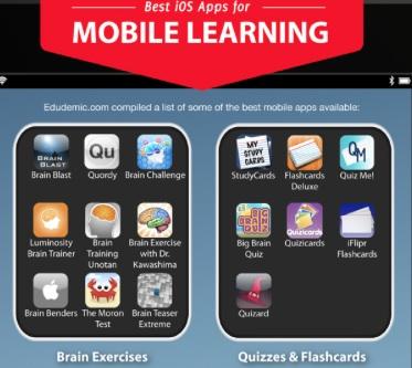 Las mejores aplicaciones iOs para el aprendizaje
