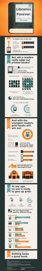 Las bibliotecas y los libros electrónicos sí pueden coexistir