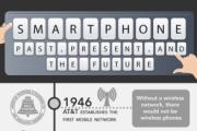 Pasado, presente y futuro de los smarphones