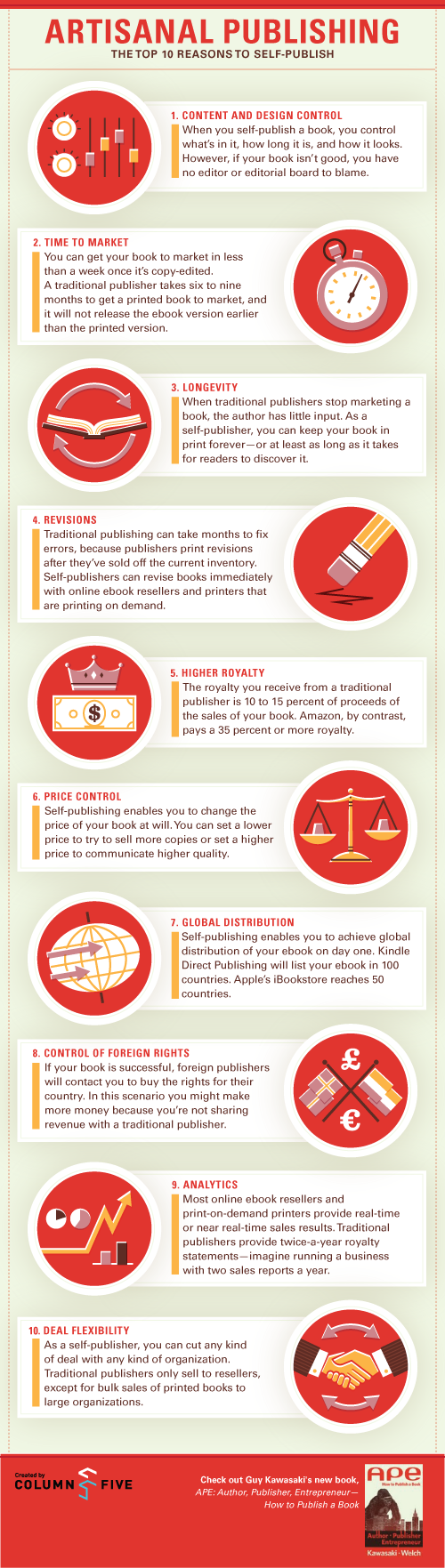 Top-10-reasons-to-self-publish
