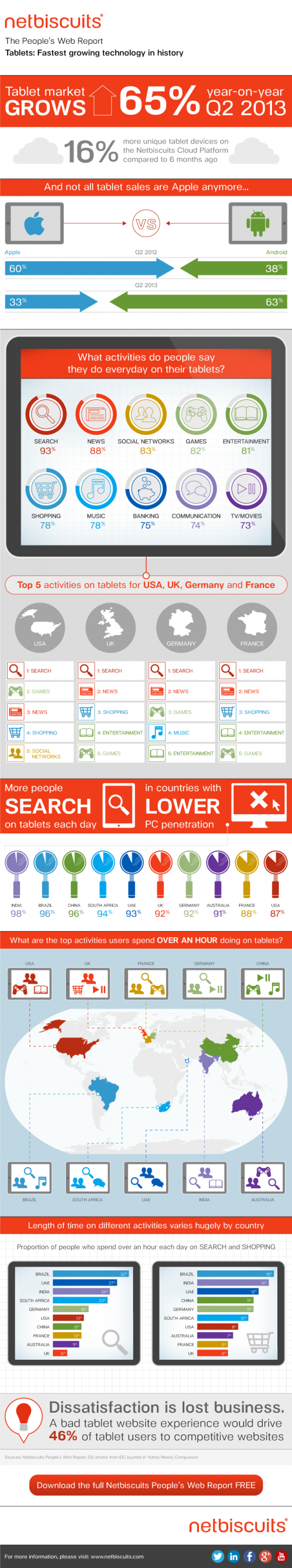 What-do-we-do-on-our-tablets-infographic-540x2898