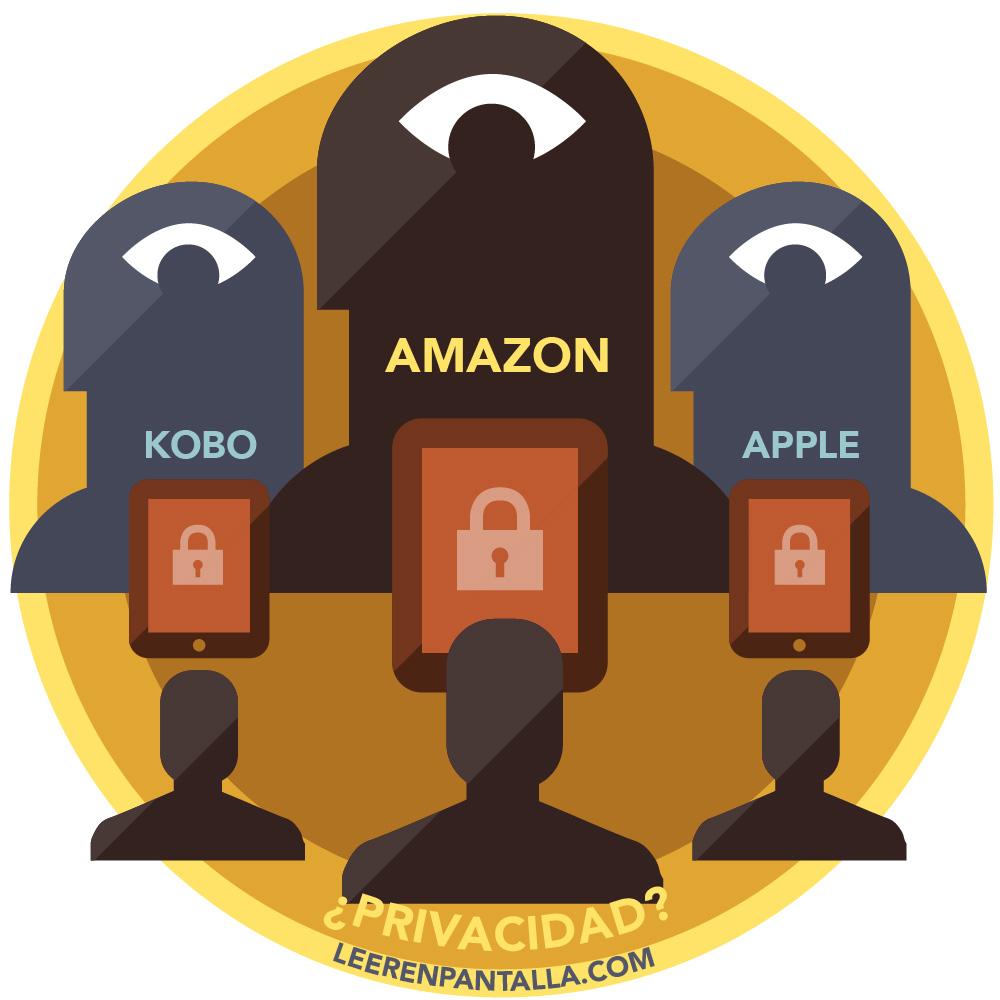 Los libros electrónicos y la privacidad