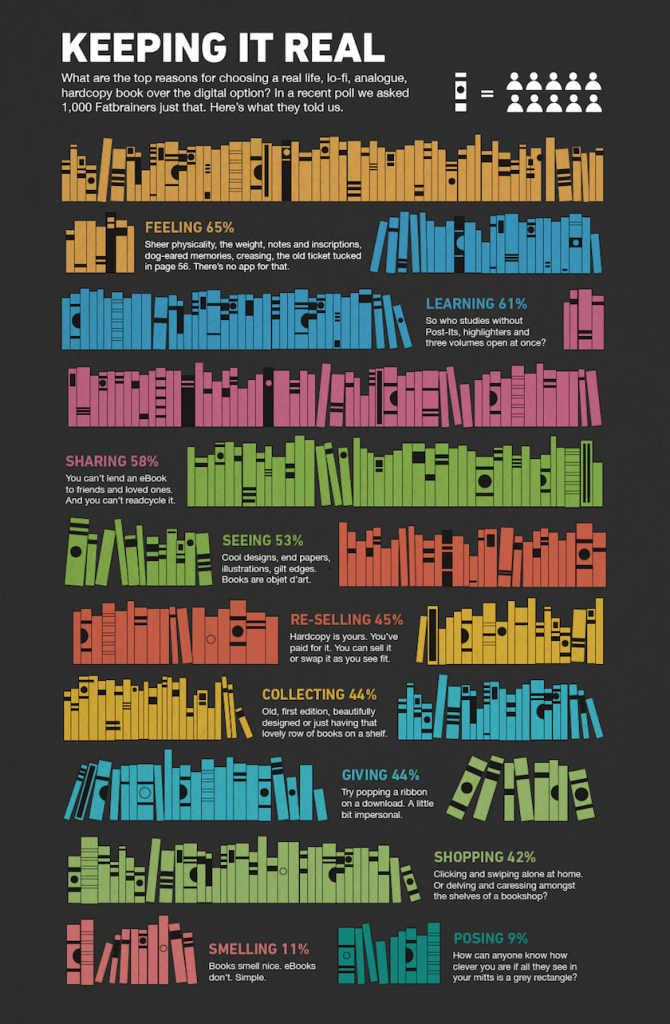 Top-reasons-to-choose-a-print-book-infographic