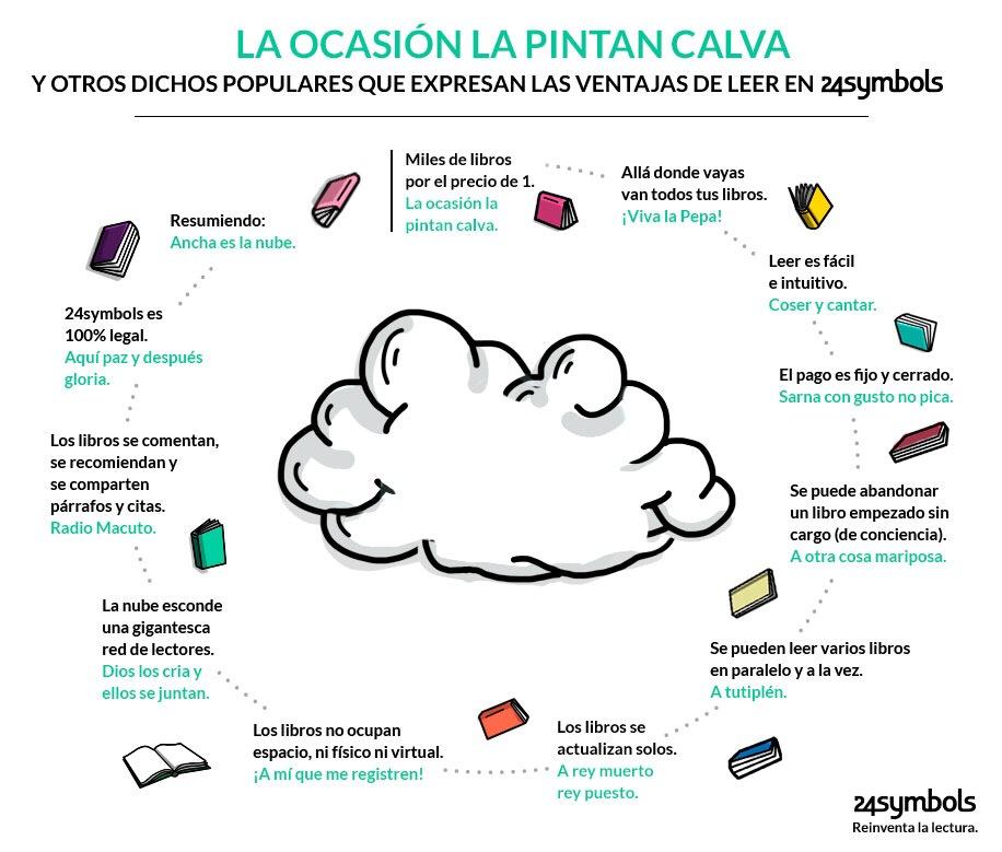 Ventajas de la lectura en la nube (infografía)