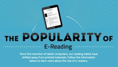 La popularidad de la lectura en pantalla