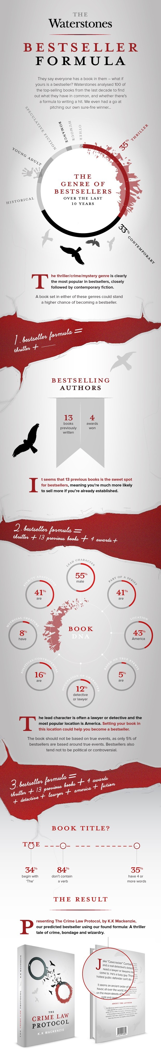 A-formula-for-the-best-selling-novel-full-infographic
