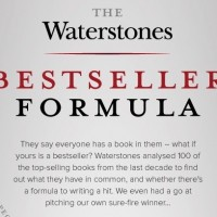 La fórmula para convertir tu libro en best seller