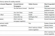 El impacto de la lectura en pantalla sobre la calidad de la escritura