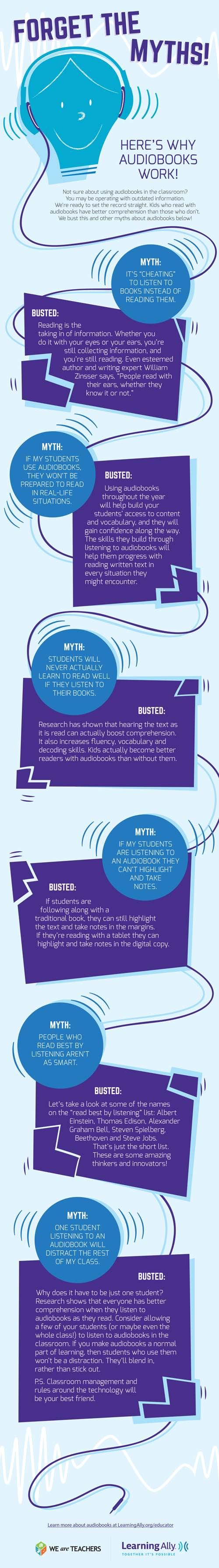 audiolibros en el salon de clases