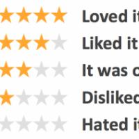 ¿Calificar un libro con tres estrellas afecta su venta?