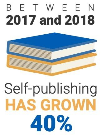 libros autoeditados